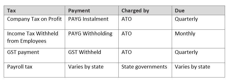 Summary table of 4 Australian taxes